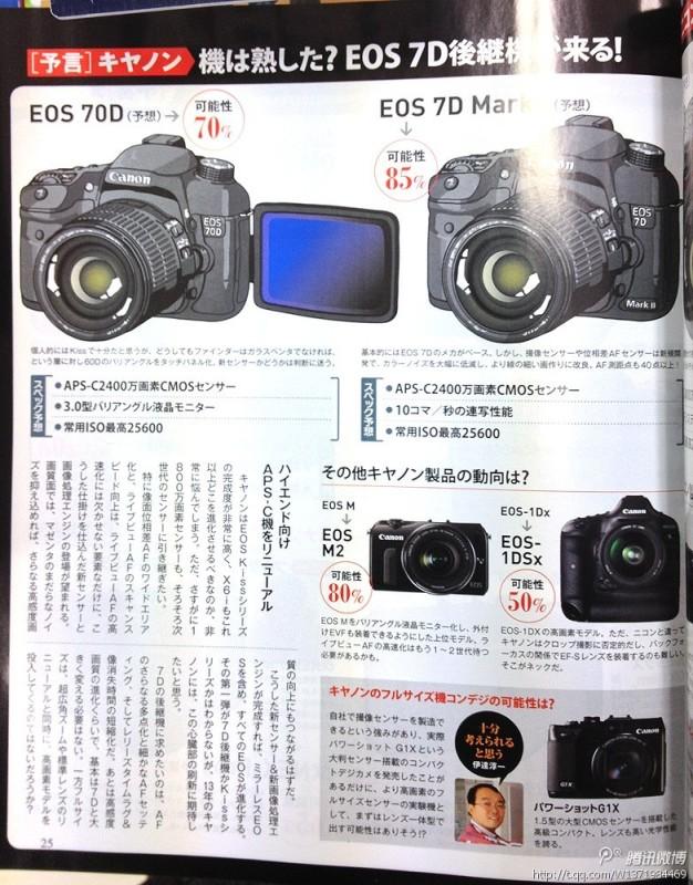 new camera 2013 1