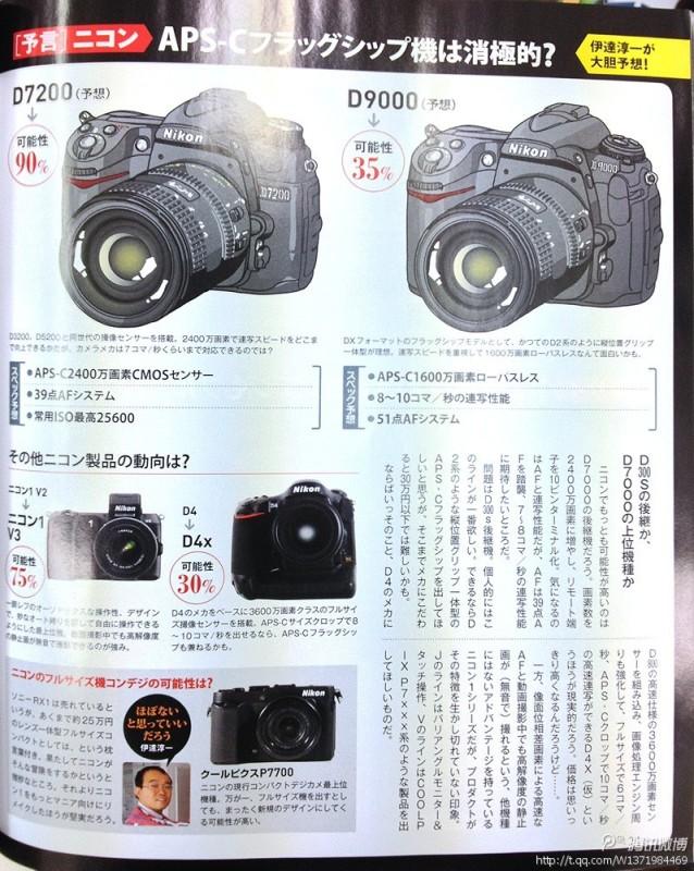 new camera 2013 2