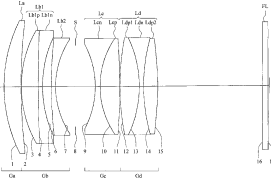 Nikon 58mm f1.4 lens patent