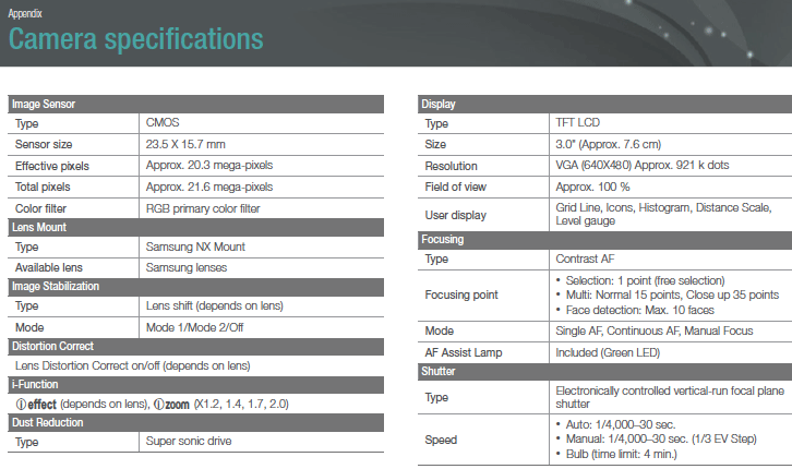 http://www.cameraegg.org/wp-content/uploads/2013/03/Samsnung-NX1100-camera-specifications.png
