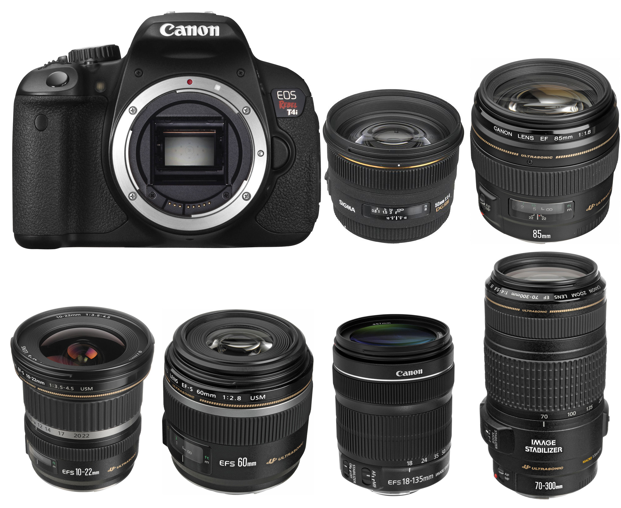 Best Lenses for Canon EOS 650D / Rebel T4i – Camera News at