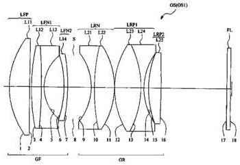 Nikon-58mm-f1.2-lens-patent