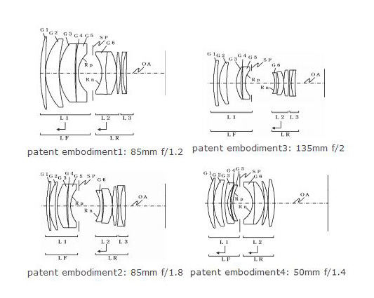 Canon-Patents