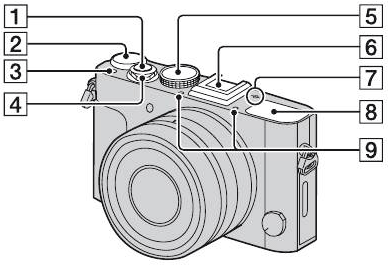 Sony-RX1R-camera-front