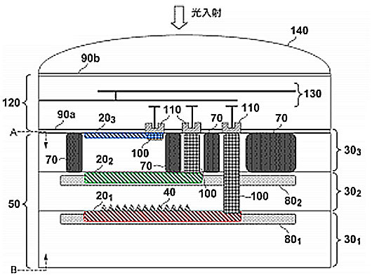 Three-Layer Sensor