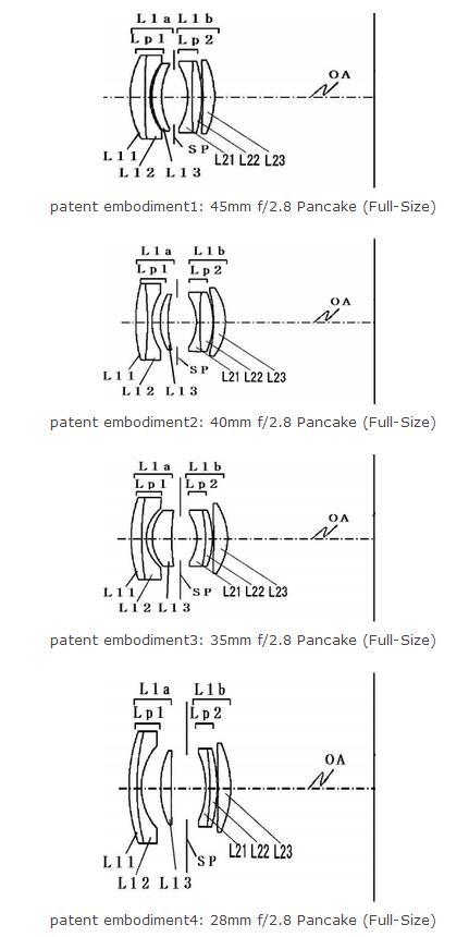 canon pancake lens patents