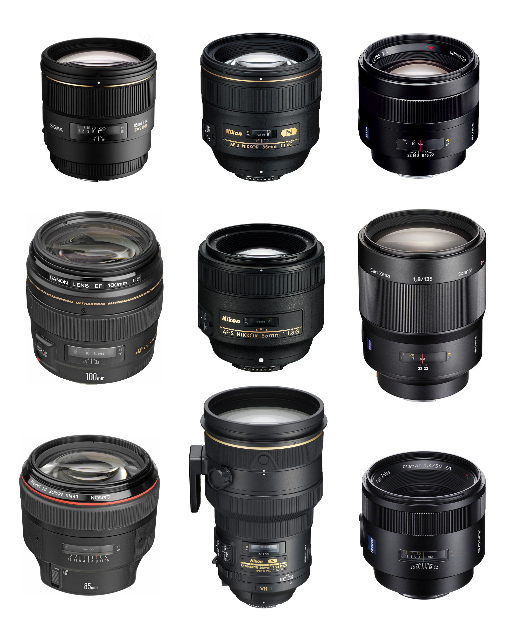Best Portrait Lenses | Camera News at Cameraegg
