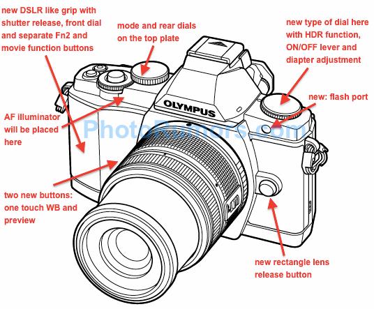 Olympus OM-D E-M1camera