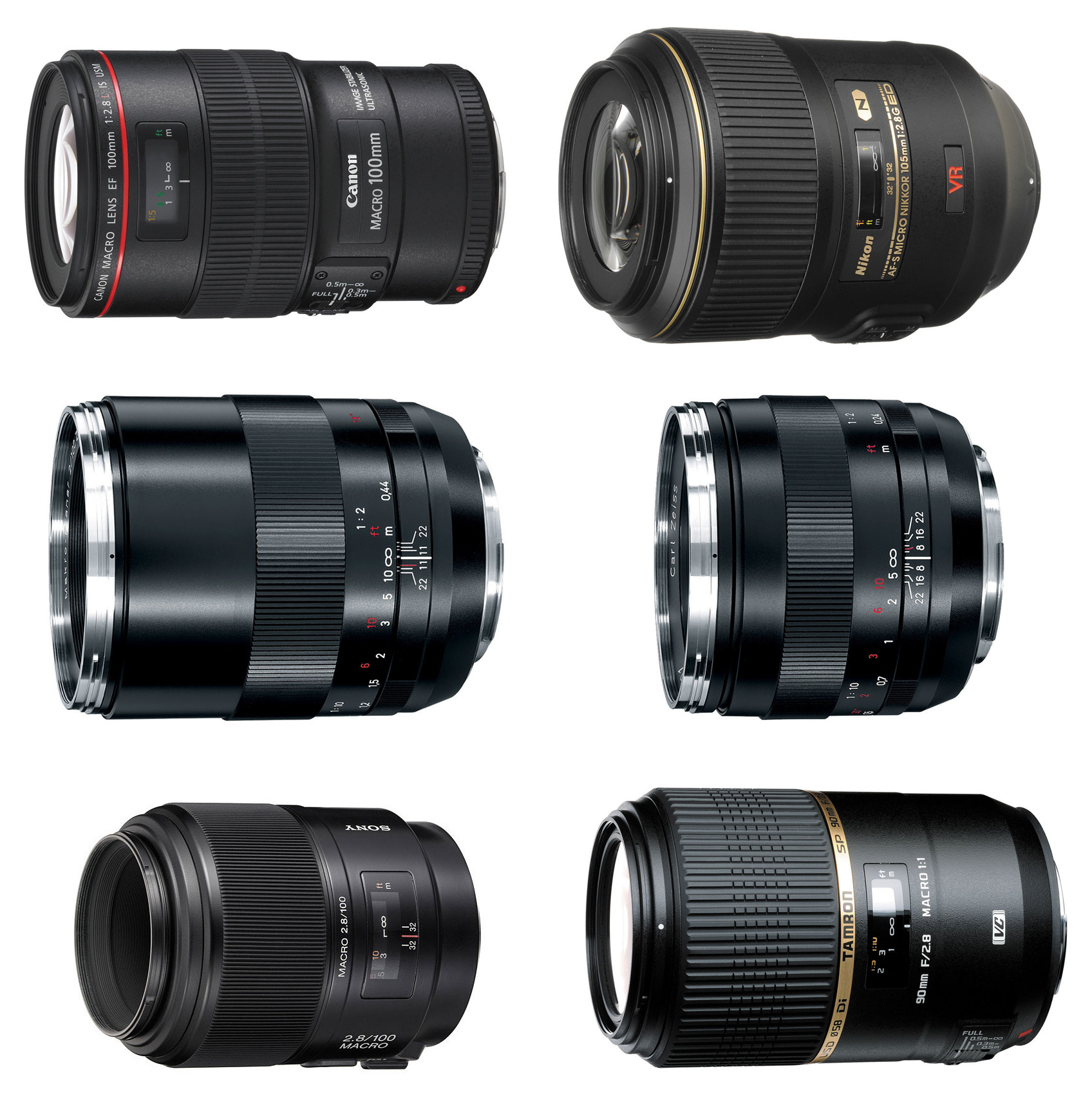 Best Lenses – Page 5 – Camera News at Cameraegg