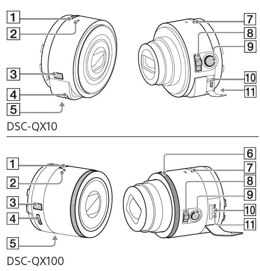 Sony DSC-QX10 QX100 Manual Image