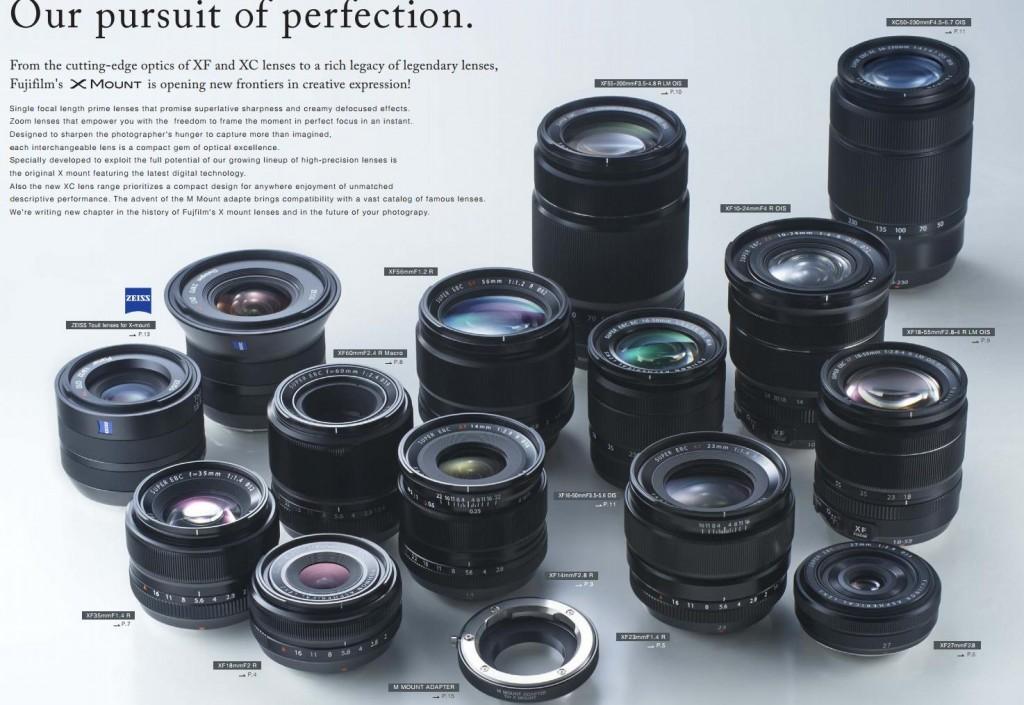 fujifilm x lens series