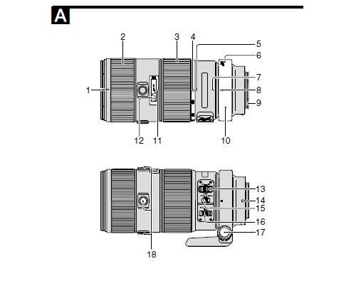sony 70-200mm f 2.8 g2
