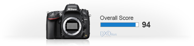Nikon D610 overall score