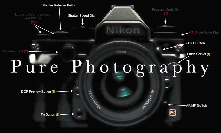 Nikon Df controls via: Dicahub