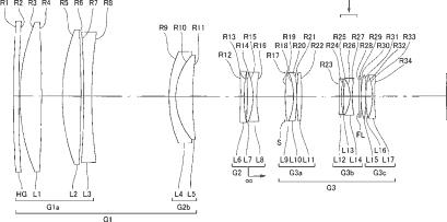 Nikkor 400mm f/2.8 lens patent