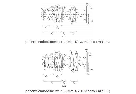 Tamron macro lens patents