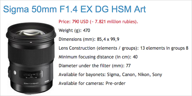 sigma 50mm f1.4 dg hsm art price