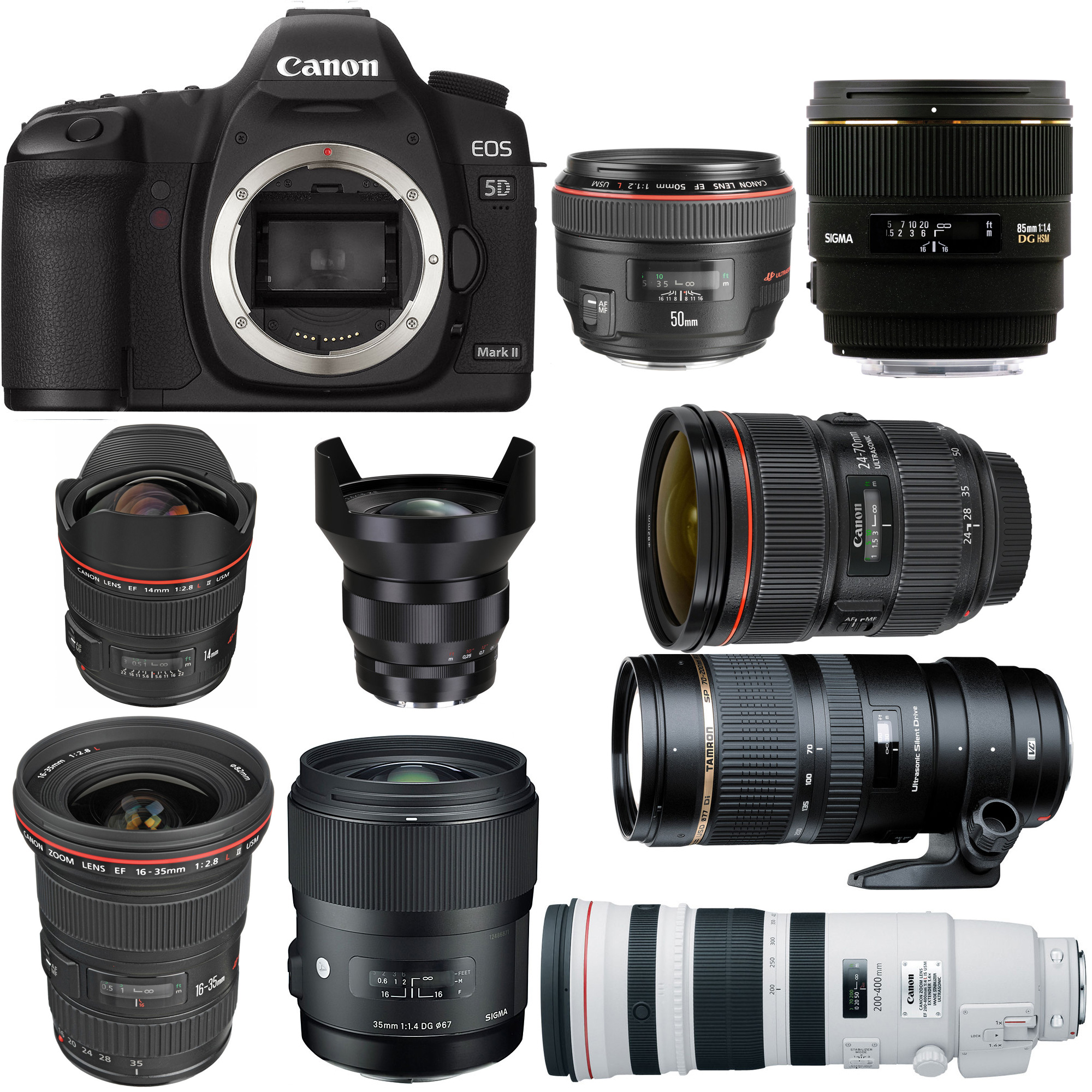 Best Lenses For Canon EOS 5D Mark II