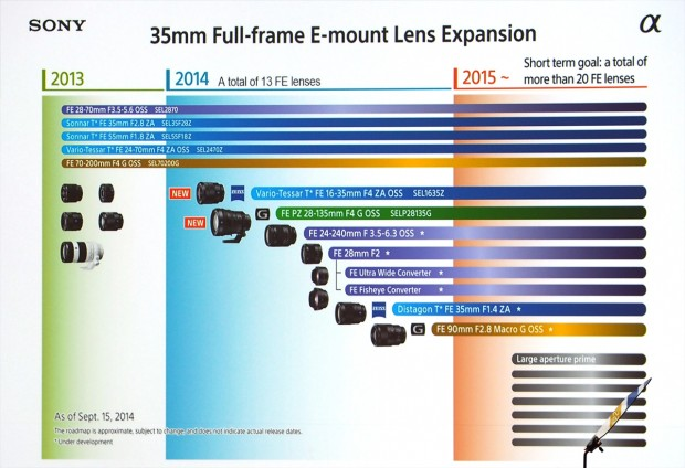 sony-lens-roadmap-sep-2014