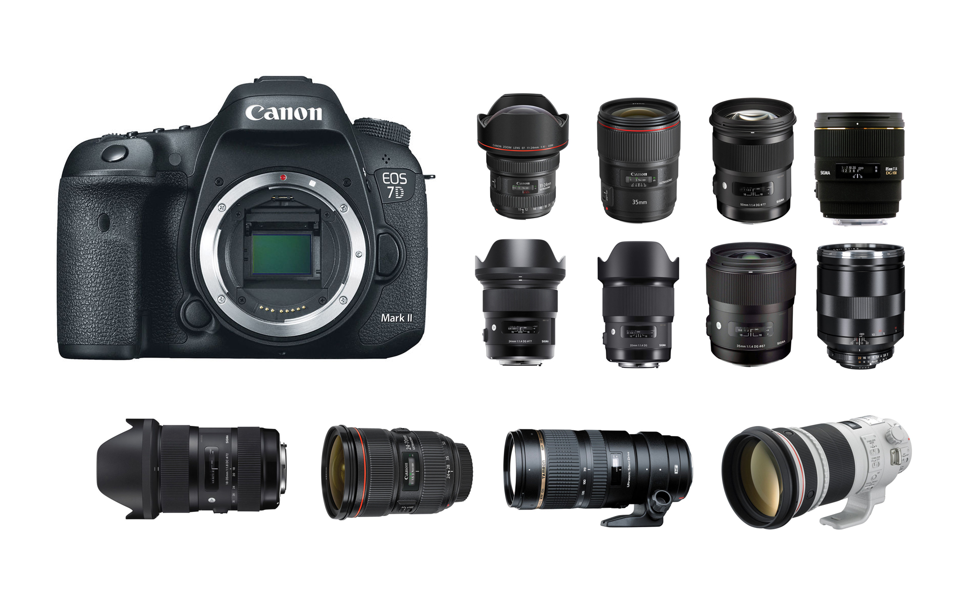 Best Lenses for Canon EOS 7D Mark II | Camera News at Cameraegg