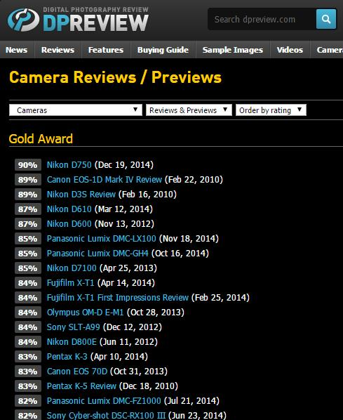 dpreview: Nikon D750 is the Best Camera ! – Camera News at Cameraegg