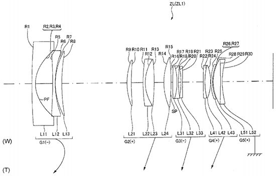 Nikon-24-70mm-f2.8-patent-with-Phase-Fresnel-diffractive-lens