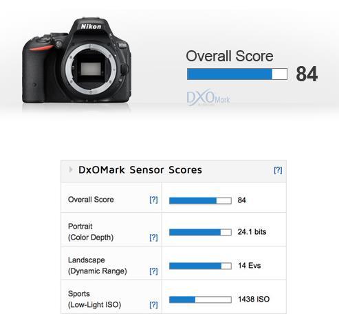 d5500 dxomark