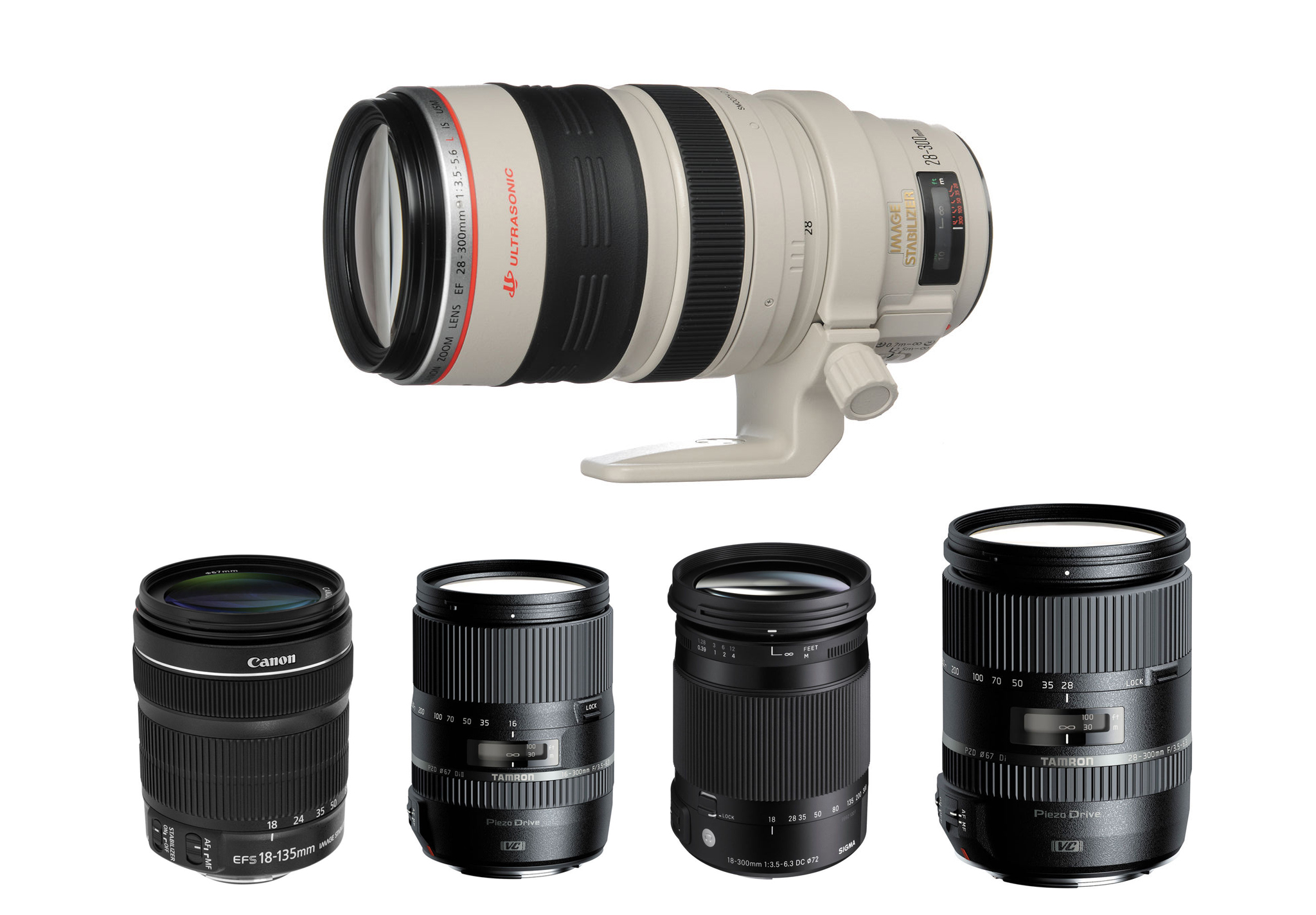Best All-In-One Zoom Lens for Canon DSLRs | Camera News at Cameraegg