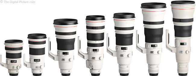Canon Working on a New Slower Super Telephoto Lens – Camera