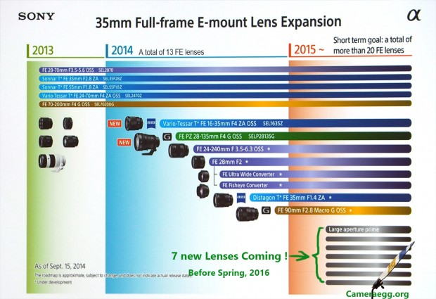sony-lens-roadmap-sep-2015
