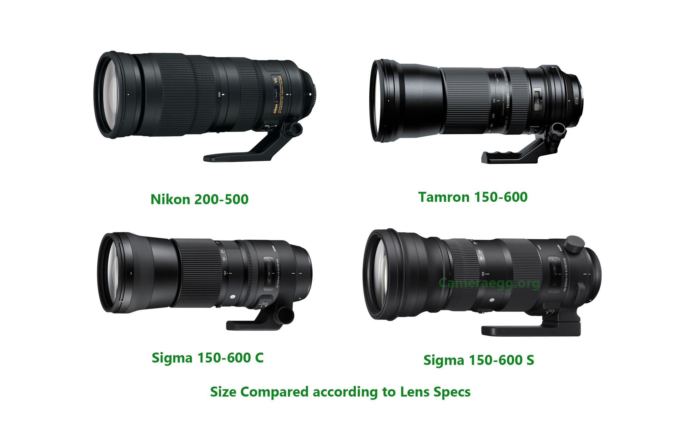 Sigma 150 600mm F 5 63 Dg Os Hsm Sports Lens Camera News At Cameraegg Tamron Sp Di Vc Usd G2 For Canon Ef Nikon 200 500mm Vs C S Specs Size Comparison