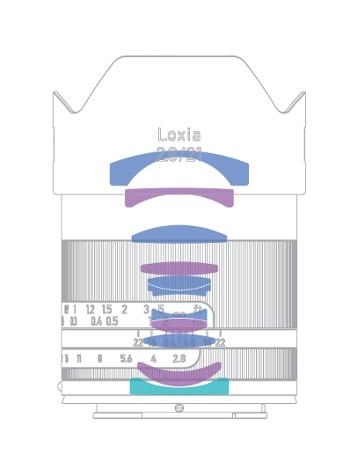 loxia2821 design
