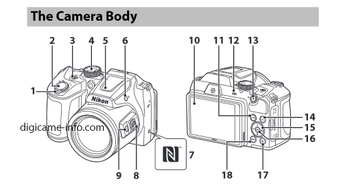 Nikon-Coolpix-B500-camera