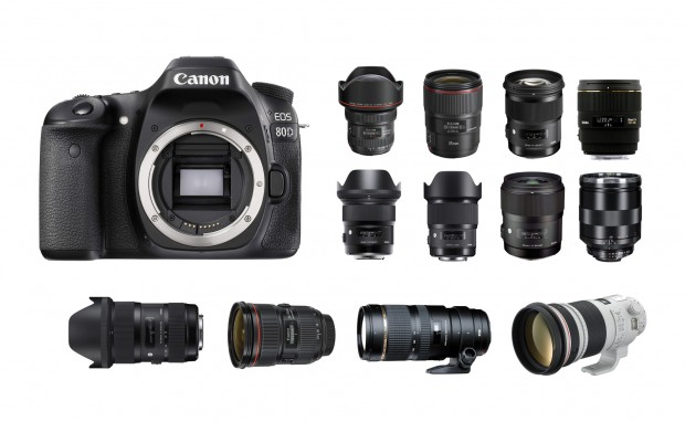 best-lenses-for-canon-eos-80d