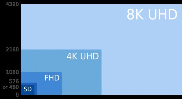 8k-video
