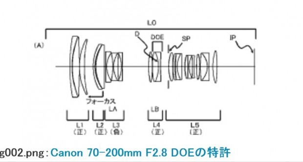 canon 70-200 f 2.8 do lens patent