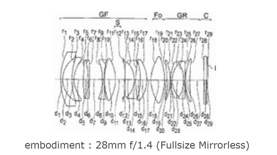 Olympus 28mm f/1.4 Full Frame Mirrorless Lens Patent | Camera News ...