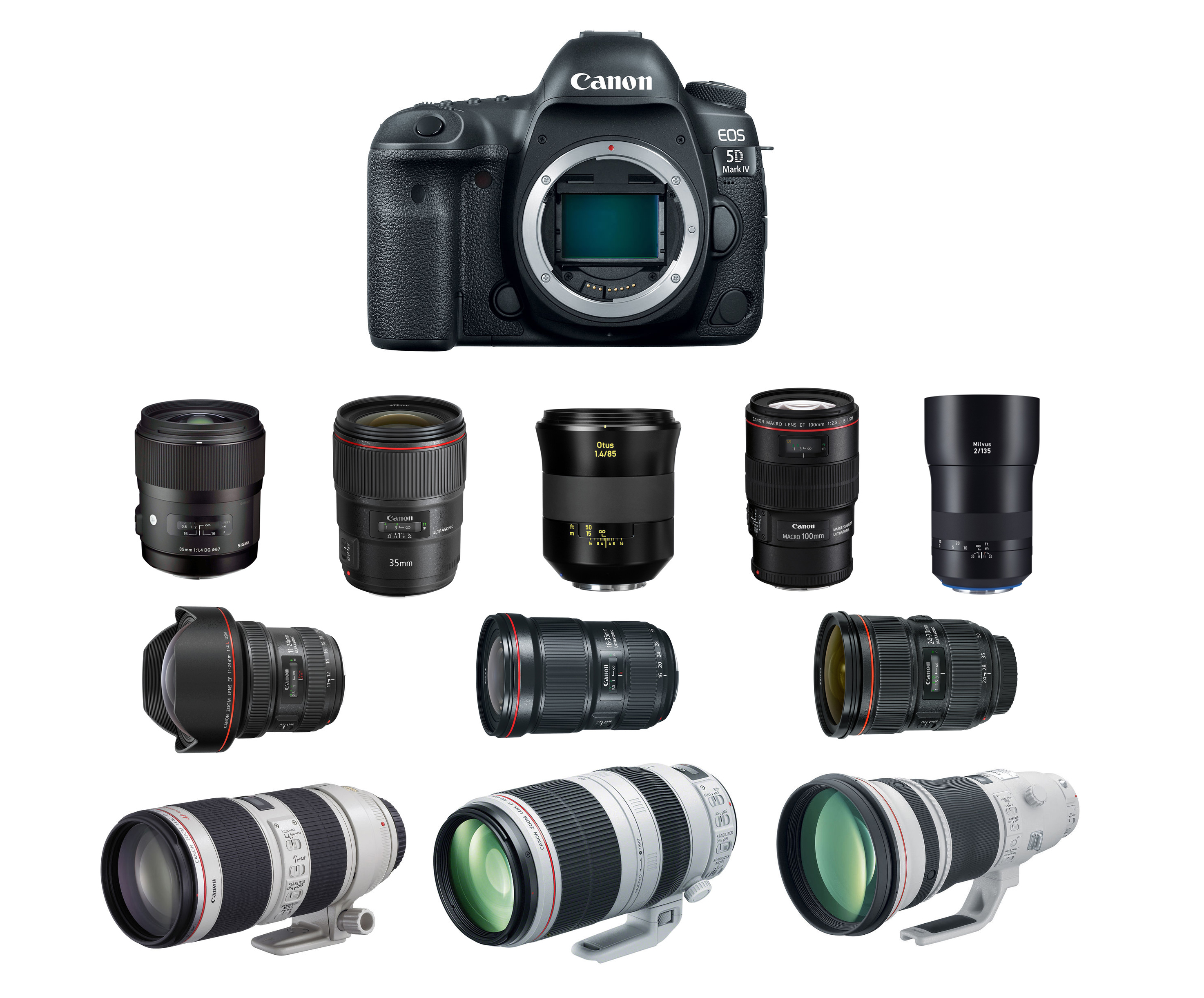 Best Lenses for Canon EOS 5D Mark IV | Camera News at Cameraegg