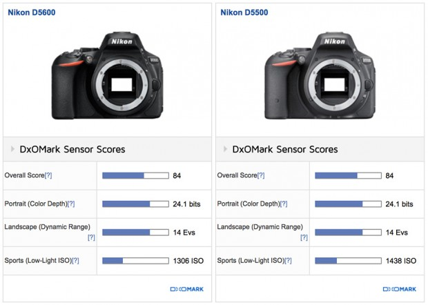 Nikon-D5600-vs-D5500-test-results-comparison