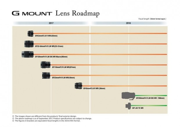 Fujifilm-G-Mount-Lens-Roadmap