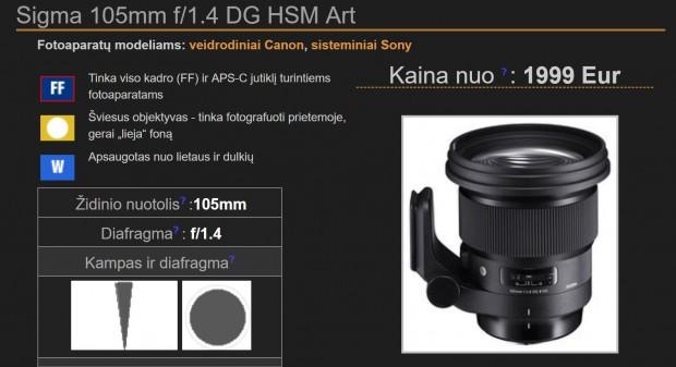 sigma 105 price