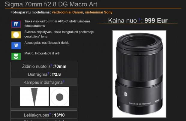 sigma 70 price